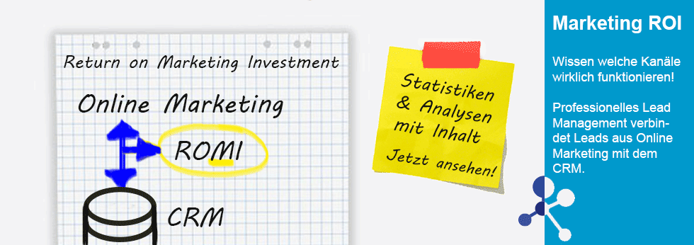 ROI aus Marketing Investment